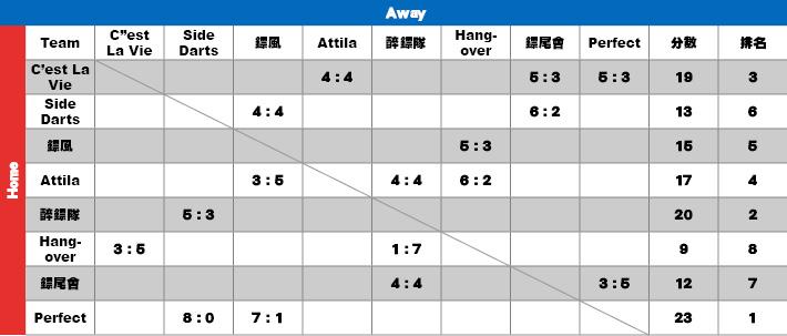 score-table4.jpg