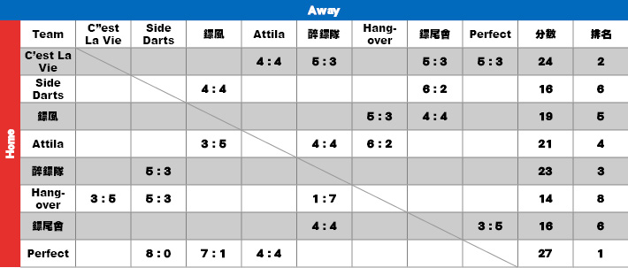 score-table5.jpg