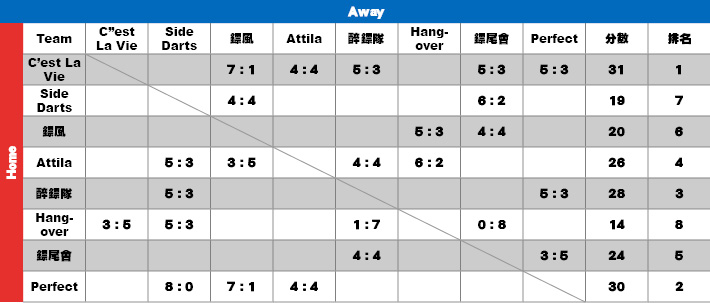 score-table6.jpg