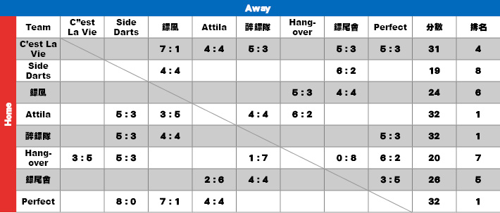 score-table7.jpg