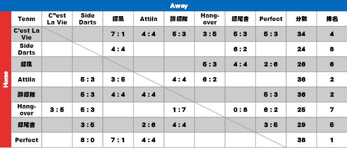 score-table8.jpg