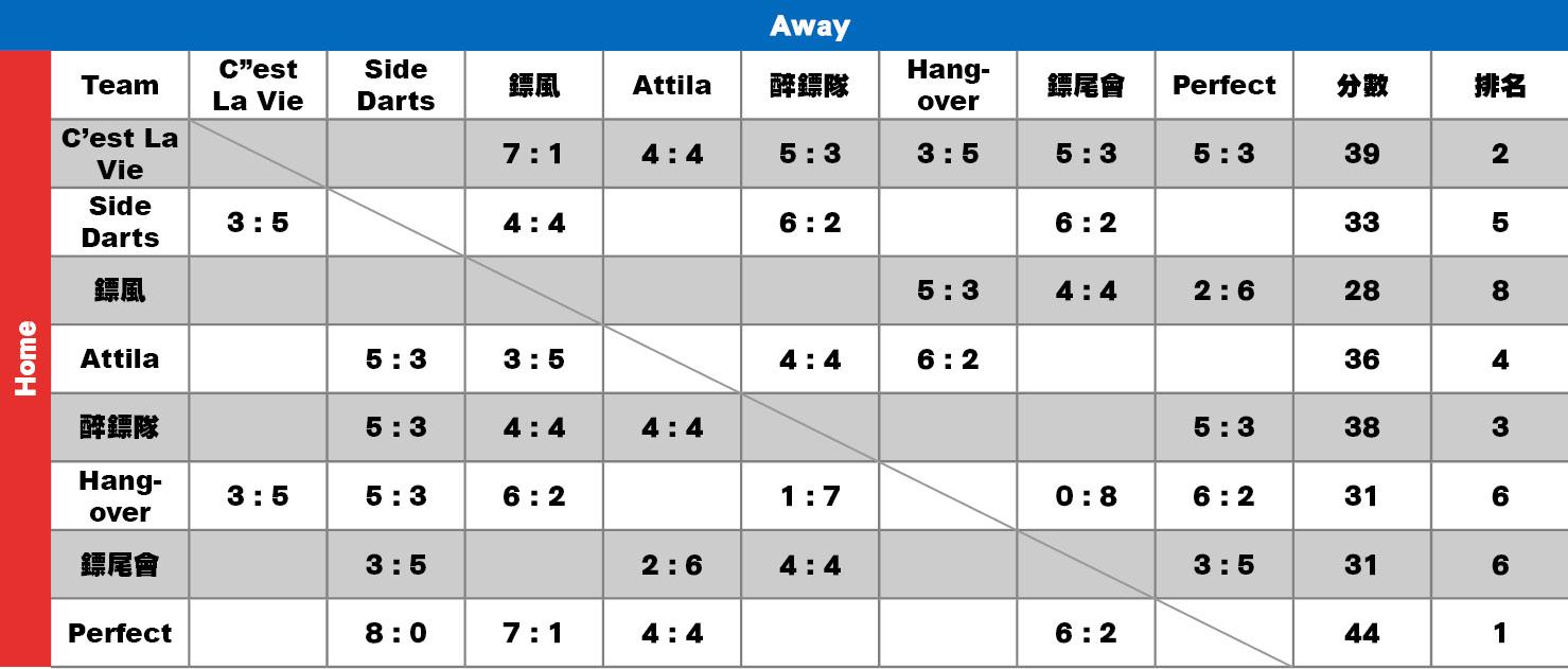 score-table9.jpg