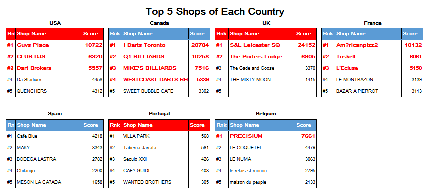 shop ranking_0422.png
