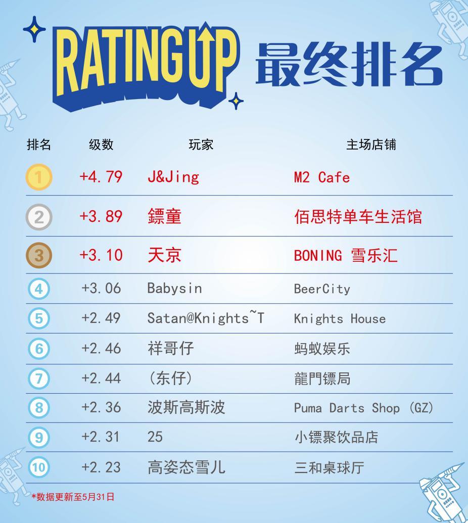 top 10 ranking.jpg