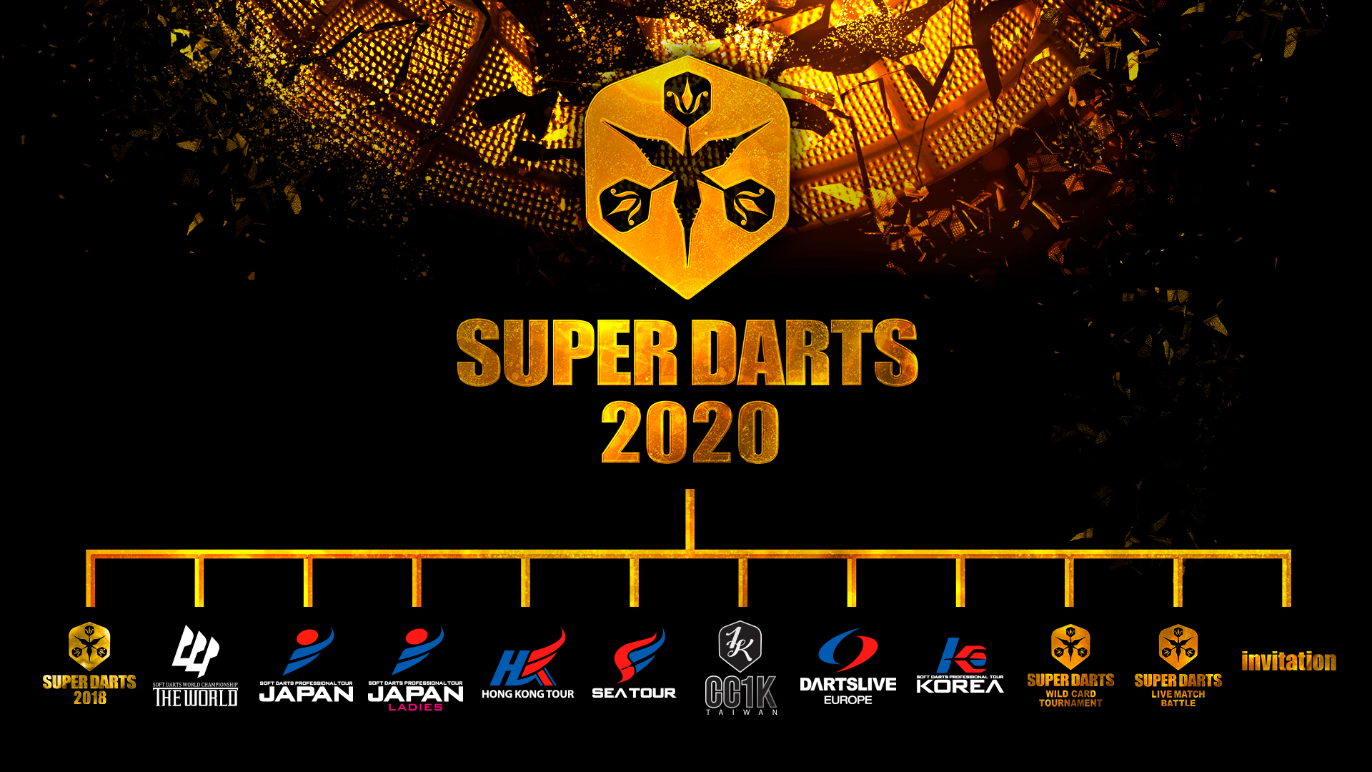 SUPER DARTS 2020 loadmap
